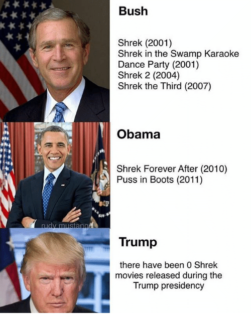 Movies, Obama, and Party: Bush  Shrek (2001)  Shrek in the Swamp Karaoke  Dance Party (2001)  Shrek 2 (2004)  Shrek the Third (2007)  Obama  Shrek Forever After (2010)  Puss in Boots (2011)  Trump  there have been 0 Shrek  movies released during the  Trump presidency