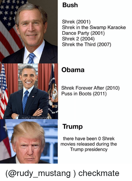 Memes, Movies, and Obama: Bush  Shrek (2001)  Shrek in the Swamp Karaoke  Dance Party (2001)  Shrek 2 (2004)  Shrek the Third (2007)  Obama  Shrek Forever After (2010)  Puss in Boots (2011)  讶  udy mustang  Trump  there have been 0 Shrek  movies released during the  Trump presidency (@rudy_mustang ) checkmate