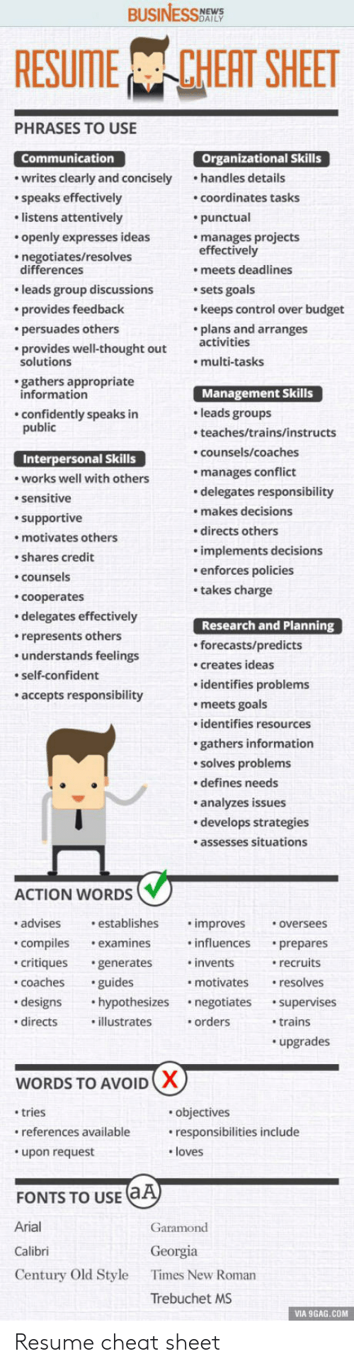 Upgrades: BUSINESSBE  NEWS  DAILY  RESUME CHEAT SHEET  PHRASES TO USE  Organizational Skills  Communication  handles details  Coordinates tasks  writes clearly and concisely  speaks effectively  listens attentively  punctual  manages projects  effectively  openly expresses ideas  negotiates/resolves  differences  meets deadlines  leads group discussions  provides feedback  sets goals  keeps control over budget  plans and arranges  activities  persuades others  provides well-thought out  solutions  multi-tasks  gathers appropriate  information  Management Skills  confidently speaks in  public  leads groups  teaches/trains/instructs  counsels/coaches  Interpersonal Skills  works well with others  manages conflict  delegates responsibility  sensitive  makes decisions  supportive  directs others  motivates others  implements decisions  shares credit  enforces policies  counsels  takes charge  Cooperates  delegates effectively  Research and Planning  represents others  understands feelings  forecasts/predicts  creates ideas  self-confident  identifies problems  accepts responsibility  .meets goals  identifies resources  gathers information  solves problems  defines needs  analyzes issues  develops strategies  assesses situations  ACTION WORDS  establishes  advises  improves  Oversees  examines  influences  compiles  prepares  critiques  invents  recruits  generates  guides  motivates  resolves  coaches  designs  .hypothesizes  supervises  negotiates  directs  illustrates  orders  trains  upgrades  WORDS TO AVOIDX  tries  objectives  references available  responsibilities include  loves  upon request  FONTS TO USE (aA  Arial  Garamond  Georgia  Calibri  Century Old Style  Times New Roman  Trebuchet MS Resume cheat sheet