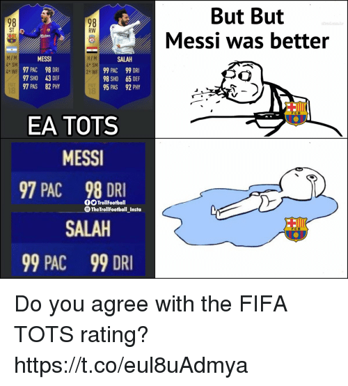 Fifa, Memes, and Messi: But But  Messi was better  98  ST  98  RW  M/M  4 SM  4 WE  MESS  7 PAC 98 DRI  97 SHO 43 DEF  97 PAS 82 PHY  HIM  SM  SALAH  E99 PAC 99 DRI  98 SHO 65 DEF  95 PAS 92 PHY  FCB  EA TOTS  MESSI  97 PAC  98 DRI  OOTrollFootball  TheTrollFootball_Insta  SALAH  FCB  99 PAC  99 DRI Do you agree with the FIFA TOTS rating? https://t.co/eul8uAdmya