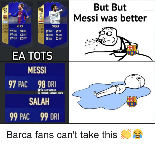 pac: But But  Messi was better  98  ST  98  RW  MESSI  97 PAC 98 DRI  97 SHO 43 DEF  97 PAS 82 PHY  HIM  SM  2 WE  MZM  SALAH  99 PAC  98 SHO  95 PAS  99 DRI  65 DEF  92 PHY  WF  FCB  EA TOTS  MESS  97 PAC 98 DRI  0O TrollFootball  TheTrollFootball Insta  SALAH  99 PAC  99 DRI Barca fans can't take this 👏😂