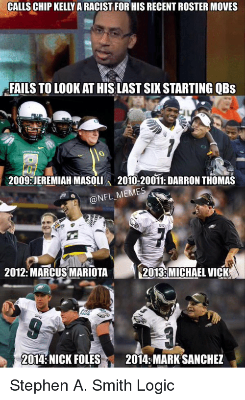 Chip Kelly, Michael Vick, and Stephen: CALLS CHIP KELLY A RACIST FOR HIS RECENT ROSTER MOVES  FAILS TO LOOK ATHISLAST SIXSTARTING QBs  2009: JEREMIAH MASOLI A 2010-20011: DARRON THOMAS  HE @NFL MEMES  2012 MARCUS MARIOTA  2013 MICHAEL VICK  2014 NICK FOLES  2014: MARK SANCHEZ Stephen A. Smith Logic