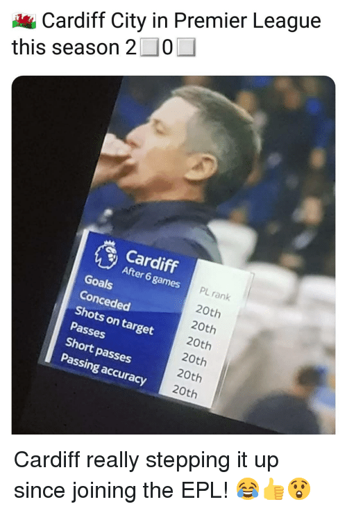Goals, Memes, and Premier League: Cardiff City in Premier League  this season 2-0  Cardiff  After 6 games  Goals  Conceded  Shots on target  Passes  Short passes  Passing accuracy  PL rank  20th  20th  20th  20th  20th  20th Cardiff really stepping it up since joining the EPL! 😂👍😲