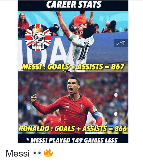 Goals, Memes, and Troll: CAREER STATS  WE TROLL  FOOTBAL  MESSIS GOALS ASSISTS 867  RONALDO: GOALS +ASSISTS  866  *MESSI PLAYED 149 GAMES LESS Messi 👀🔥