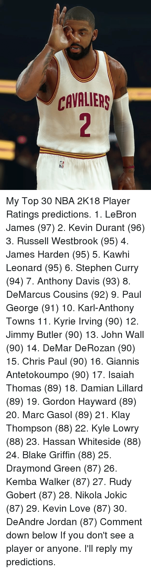 Blake Griffin, Chris Paul, and DeAndre Jordan: CAVALIERS My Top 30 NBA 2K18 Player Ratings predictions. 1. LeBron James (97) 2. Kevin Durant (96) 3. Russell Westbrook (95) 4. James Harden (95) 5. Kawhi Leonard (95) 6. Stephen Curry (94) 7. Anthony Davis (93) 8. DeMarcus Cousins (92) 9. Paul George (91) 10. Karl-Anthony Towns 11. Kyrie Irving (90) 12. Jimmy Butler (90) 13. John Wall (90) 14. DeMar DeRozan (90) 15. Chris Paul (90) 16. Giannis Antetokoumpo (90) 17. Isaiah Thomas (89) 18. Damian Lillard (89) 19. Gordon Hayward (89) 20. Marc Gasol (89) 21. Klay Thompson (88) 22. Kyle Lowry (88) 23. Hassan Whiteside (88) 24. Blake Griffin (88) 25. Draymond Green (87) 26. Kemba Walker (87) 27. Rudy Gobert (87) 28. Nikola Jokic (87) 29. Kevin Love (87) 30. DeAndre Jordan (87) Comment down below If you don't see a player or anyone. I'll reply my predictions.