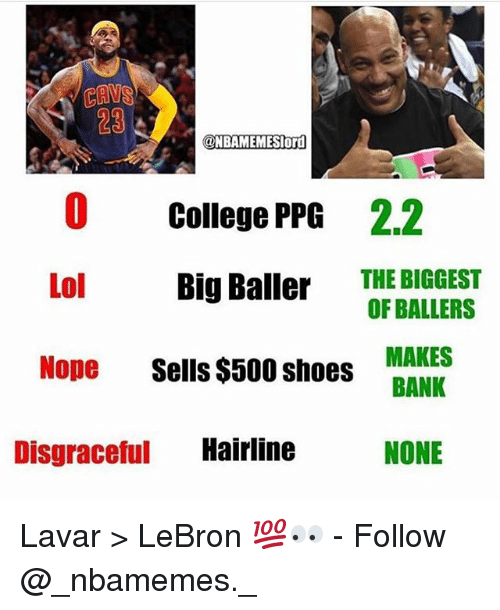 Noping: CAVS  23  ONBAMEMESlord  0College PPG 22  Big Baller  Nope Sells s500 shoes MAKES  THE BIGGEST  OF BALLERS  Lol  BANK  Disgraceful Hairline  NONE Lavar > LeBron 💯👀 - Follow @_nbamemes._