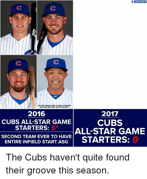 All Star, Memes, and Sports: CBS SPORTS  DEXTER FOWLER WAS VOTED A STARTER  BUT DID NOT PLAYDUE TO INJURY  2016  CUBS ALL-STAR GAME  2017  CUBS  ALL-STAR GAME  STARTERS:  SECOND TEAM EVER TO HAVE  ENTIRE INFIELD START ASG  ETE INALIE START AS  STARTERS:  : O The Cubs haven't quite found their groove this season.