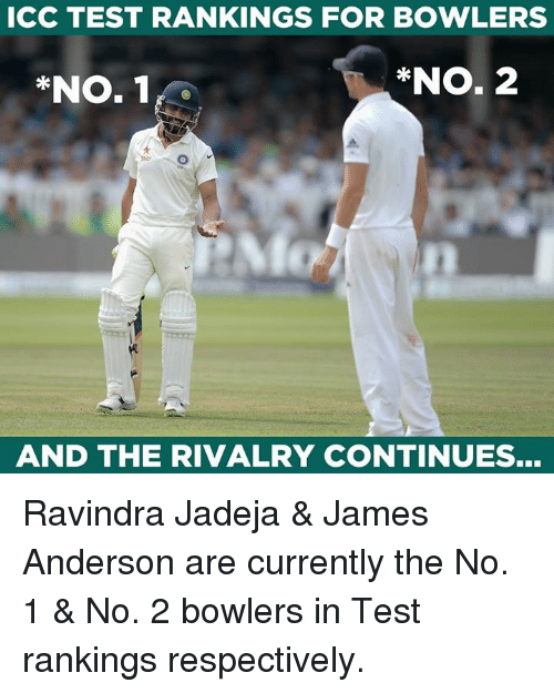 "Testes: CC TEST RANKINGS FOR BOWLERS  ""No. 1 r  *NO. 2  AND THE RIVALRY CONTINUES... Ravindra Jadeja & James Anderson are currently the No. 1 & No. 2 bowlers in Test rankings respectively."