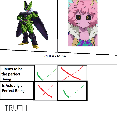 Truth, Cell, and Mina: Cell Vs Mina  Claims to be  Is Actually a  Perfect Being TRUTH