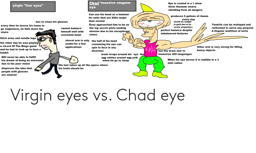 """exceptional: Chad """"massive singular  Eye is coated in a 1 atom  virgin """"four eyes""""  thick titanium weave  eye  shielding from all dangers  Can use his head as a hammer  produces 5 gallons of rheum  for nails that are 200x larger  every day  than normal  has to clean his glasses  (worth its weight  in gold due to its  exotic properties)  hasa approached him to be on  the top secret pluto landing  mission due to his exceptional  Tendrils can be reshaped and  rerformed to serve any purpose  every time he leaves his home to  cannot balance  go wageslave, he falls down the  perfect balance despite  A fingular multitool of sorts  himself well with  stairs  imbalanced features  vision  oversized head  Stick arms and noodle legs.  shovel arm is only the half of his head  useful for a few  the other day he was playingy  a vrLord Of The Rings game  containing his eye can  spin to face in any  applications  Other arm is very strong for lifting  and he had to look up to face a  hobbit  heavy objects  direction  has the brain size to  memorize 200 languiages  brain wraps around his eye like  egg whites around egg yolk  when he go to sleep  Will never be able to fulfill  When his eye moves it is audible in a 3  his dream of being an astronaut  mile radius  due to his poor vision  His hair takes up all the space where  his brain should be  disproves the idea that  people with glasses  are smarter Virgin eyes vs. Chad eye"""