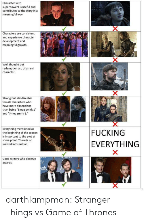 "Game of Thrones, Tumblr, and Blog: Character with  superpowers is useful and  contributes to the story in a  meaningful way.  X  Characters are consistent  and experience character  development and  meaningful growth  Well thought out  redemption arc of an evil  character.  X  Strong but also likeable  female characters who  have more dimensions  than being ""Smug smirk 1""  and ""Smug smirk 2.""  Everything mentioned at  the beginning of the season  is important to the plot at  some point. There is no  wasted information  FUCKING  EVERYTHING  X  Good writers who deserve  ild  ards  awards  A darthlampman:  Stranger Things vs Game of Thrones"