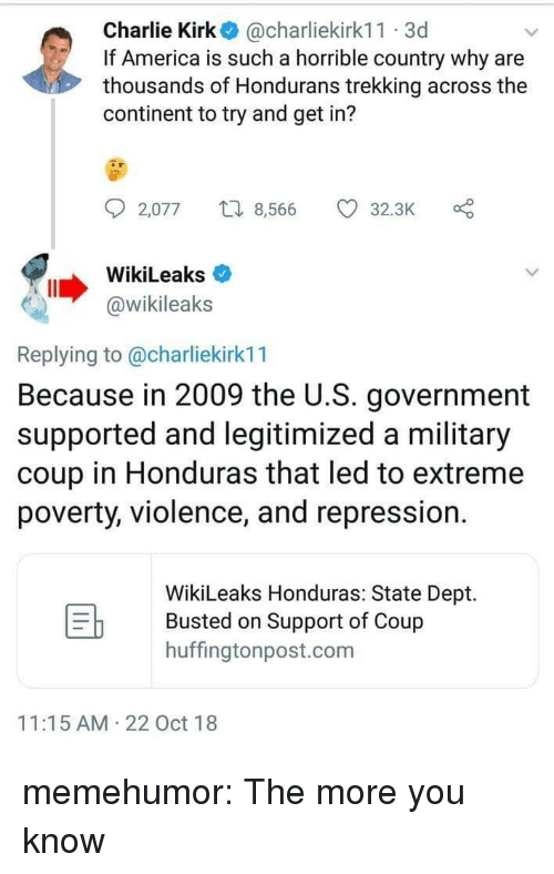America, Charlie, and The More You Know: Charlie Kirk@charliekirk11 3d  If America is such a horrible country why are  thousands of Hondurans trekking across the  continent to try and get in?  2,077  8,566 32.3K O  WikiLeaks  @wikileaks  Replying to @charliekirk11  Because in 2009 the U.S. government  supported and legitimized a military  coup in Honduras that led to extreme  poverty, violence, and repression.  WikiLeaks Honduras: State Dept.  Busted on Support of Coup  huffingtonpost.com  11:15 AM 22 Oct 18 memehumor:  The more you know