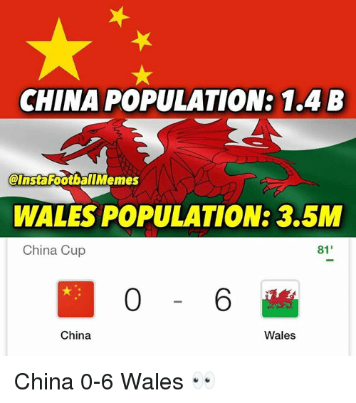 Memes, China, and 🤖: CHINA POPULATION: 1.4 B  @InstarootballMemes  WALES POPULATION: 3.5M  China Cup  81  6  China  Wales China 0-6 Wales 👀