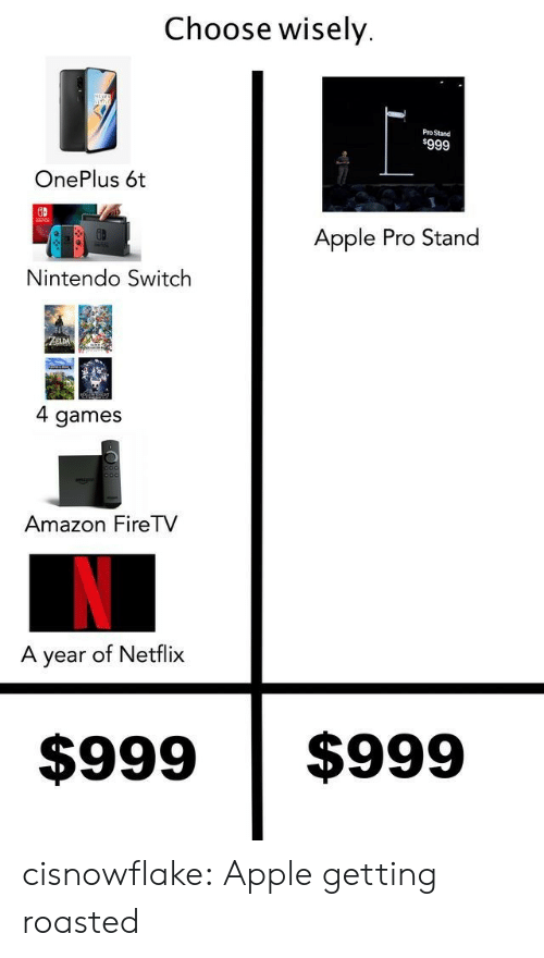 Choose Wisely: Choose wisely  Pro Stand  $999  OnePlus 6t  Apple Pro Stand  Nintendo Switch  ZZELDA  4 games  Amazon FireTV  A year of Netflix  $999  $999 cisnowflake:  Apple getting roasted