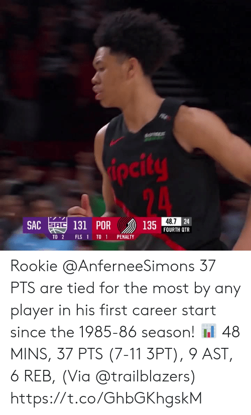 7/11, Memes, and 🤖: cit  SAC1  131 POR135  48.7 24  FOURTH QTR  SAC  TO 2 FLS 1 TO 1 PENALTY Rookie @AnferneeSimons 37 PTS are tied for the most by any player in his first career start since the 1985-86 season!   📊 48 MINS, 37 PTS (7-11 3PT), 9 AST, 6 REB,   (Via @trailblazers)   https://t.co/GhbGKhgskM