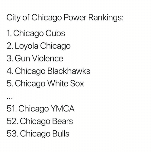Chicago Bulls: City of Chicago Power Rankings:  1. Chicago Cubs  2. Loyola Chicago  3. Gun Violence  4. Chicago Blackhawks  5. Chicago White Sox  51. Chicago YMCA  52. Chicago Bears  53. Chicago Bulls
