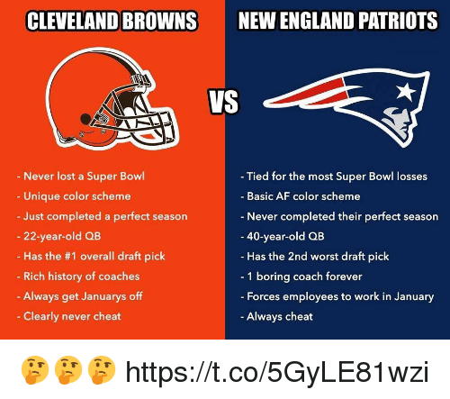 Af, Cleveland Browns, and England: CLEVELAND BROWNS  NEW ENGLAND PATRIOTS  VS  - Never lost a Super Bowl  Tied for the most Super Bowl losses  Unique color scheme  - Just completed a perfect season  - Basic AF color scheme  Never completed their perfect season  40-year-old QB  Has the 2nd worst draft pick  1 boring coach forever  Forces employees to work in January  Always cheat  22-year-old QB  Has the #1 overall draft pick  Rich history of coaches  - Always get Januarys off  Clearly never cheat 🤔🤔🤔 https://t.co/5GyLE81wzi