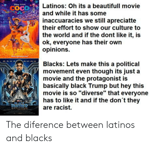 """CoCo, Latinos, and Black: cOCO  Latinos: Oh its a beautifull movie  and while it has some  inaccuaracies we still apreciatte  their effort to show our culture to  the world and if the dont like it, is  ok, everyone has their own  opinions.  Blacks: Lets make this a political  movement even though its just a  movie and the protagonist is  basically black Trump but hey this  movie is so """"diverse"""" that everyone  has to like it and if the don t they  are racist. The diference between latinos and blacks"""