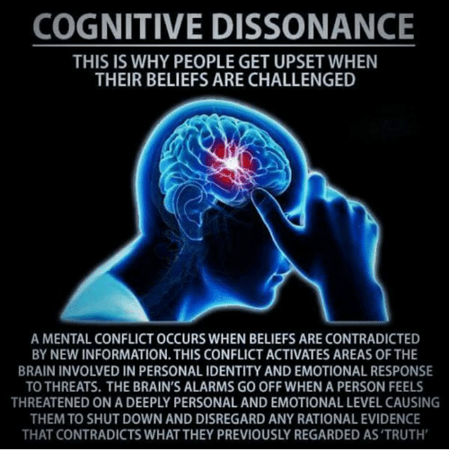 dissonance: COGNITIVE DISSONANCE  THIS IS WHY PEOPLE GET UPSET WHEN  THEIR BELIEFS ARE CHALLENGED  A MENTAL CONFLICTOCCURS WHEN BELIEFS ARE CONTRADICTED  BY NEW INFORMATION THIS CONFLICT ACTIVATES AREAS OFTHE  BRAININVOLVED IN PERSONAL IDENTITY AND EMOTIONAL RESPONSE  TOTHREATS. THE BRAIN'S ALARMS GO OFF WHEN A PERSON FEELS  THREATENED ON A DEEPLY PERSONAL AND EMOTIONAL LEVEL CAUSING  THEM TO SHUT DOWN AND DISREGARD ANY RATIONAL EVIDENCE  THAT CONTRADICTS WHATTHEY PREVIOUSLY REGARDED AS'TRUTH'