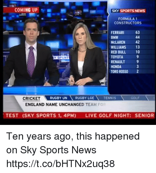 renault: COMING UP  SKY SPORTS NEWS  FORMULA1  CONSTRUCTORS  FERRARI 63  BMW  McLAREN 42  WILLIAMS 13  RED BULL 10  TOYOTA  RENAULT 9  HONDA  TORO ROSSO 2  SPOR  RUGBY UNRUGBY LGE  TENNIS  GOLF  ENGLAND NAME UNCHANGED TEAM FOR  TEST (SKY SPORTS 1, 4PM)  LIVE GOLF NIGHT: SENIOR Ten years ago, this happened on Sky Sports News https://t.co/bHTNx2uq38