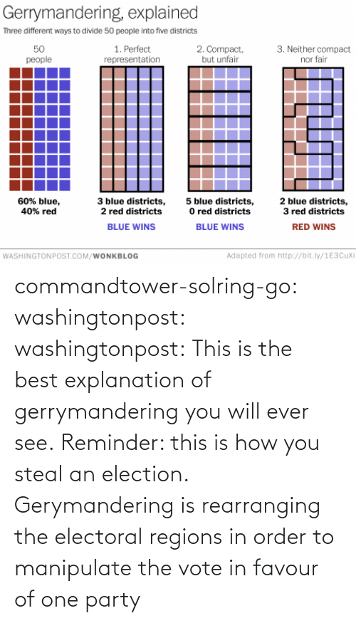 Party: commandtower-solring-go:  washingtonpost:  washingtonpost:  This is the best explanation of gerrymandering you will ever see.  Reminder: this is how you steal an election.  Gerymandering is rearranging the electoral regions in order to manipulate the vote in favour of one party