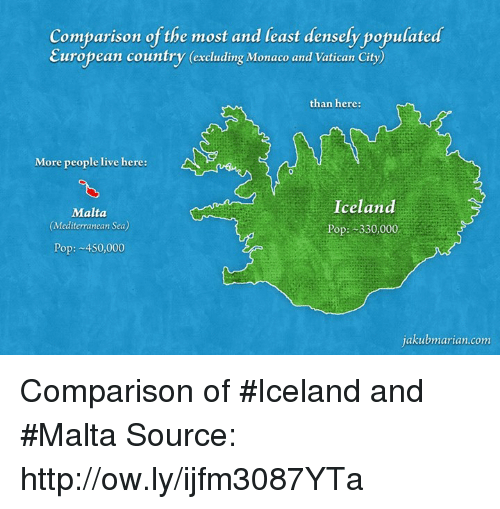 Dank, Iceland, and Monaco: Comparison of the most and least densely populated  European country (excluding Monaco and Vatican City)  than here  More people live here:  Iceland  Malta  Mediterranean Sea)  Pop: 330,000  Pop: 450,000  jakubmarian.com Comparison of #Iceland and #Malta Source: http://ow.ly/ijfm3087YTa