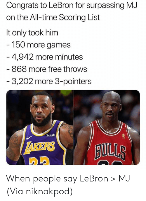 Nba, Free, and Games: Congrats to LeBron for surpassing MJ  on the All-time Scoring List  It only took him  150 more games  4,942 more minutes  868 more free throws  3,202 more 3-pointers  wish  AKERS  つり  BULL When people say LeBron > MJ  (Via niknakpod)
