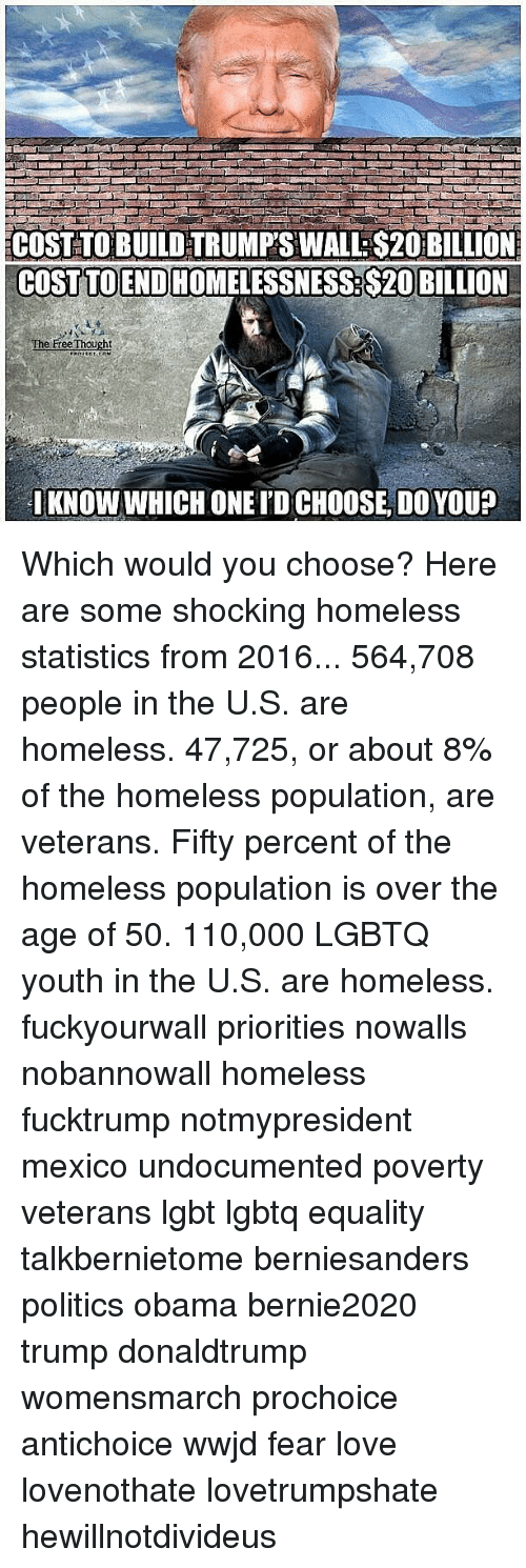 wwjd: COST TO BUILDTRUMPSWALL:S20 BILLION  COST TOEND HOMELESSNESS: S20 BILLION  The Free Thought  KNOWWHICHONEID CHOOSE, DO YOU? Which would you choose? Here are some shocking homeless statistics from 2016... ◇564,708 people in the U.S. are homeless. ◇47,725, or about 8% of the homeless population, are veterans. ◇Fifty percent of the homeless population is over the age of 50. ◇110,000 LGBTQ youth in the U.S. are homeless. fuckyourwall priorities nowalls nobannowall homeless fucktrump notmypresident mexico undocumented poverty veterans lgbt lgbtq equality talkbernietome berniesanders politics obama bernie2020 trump donaldtrump womensmarch prochoice antichoice wwjd fear love lovenothate lovetrumpshate hewillnotdivideus