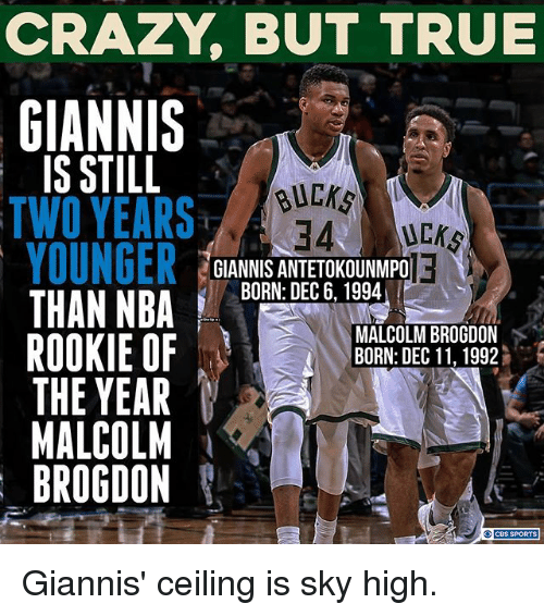 antetokounmpo: CRAZY, BUT TRUE  GIANNIS  IS STILL  TWO YEARS  BUEKS  34 U  GIANNIS ANTETOKOUNMPO  BORN: DEC 6. 1994  MALCOLM BROGDON  BORN: DEC 11,1992  ROOKIE OF  THE YEAR  MALCOLM  BROGDON  CBS SPORTS Giannis' ceiling is sky high.