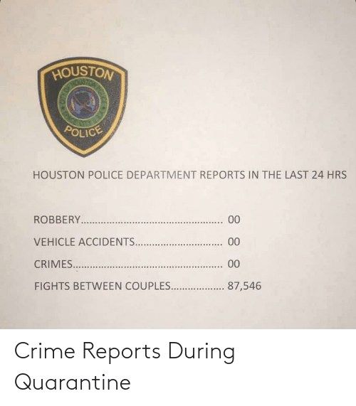 Crime: Crime Reports During Quarantine