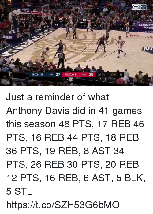 Memphis Grizzlies, Memes, and Anthony Davis: CUS  CABINET  TO GO  Harrahis  GRIZZLIES 18-21 27 PELICANS 18-22 29 1st Qtr :20.6 15 Just a reminder of what Anthony Davis did in 41 games this season  48 PTS, 17 REB 46 PTS, 16 REB 44 PTS, 18 REB 36 PTS, 19 REB, 8 AST 34 PTS, 26 REB 30 PTS, 20 REB 12 PTS, 16 REB, 6 AST, 5 BLK, 5 STL https://t.co/SZH53G6bMO