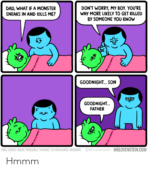 moomin: DAD, WHAT IF A MONSTER  SNEAKS IN AND KILLS ME?  DON'T WORRY, My BOY. YOU'RE  WAY MORE LIKELY TO GET KILLED  BY SOMEONE YOU KNOW  GOODNIGHT... .SON  GOODNIGHT..  FATHER  uvv  THIS COMIC MADE POSSIBLE THANKS TO MOHAMED MOOMIN @MrLovenstein MRLOVENSTEIN.COM Hmmm