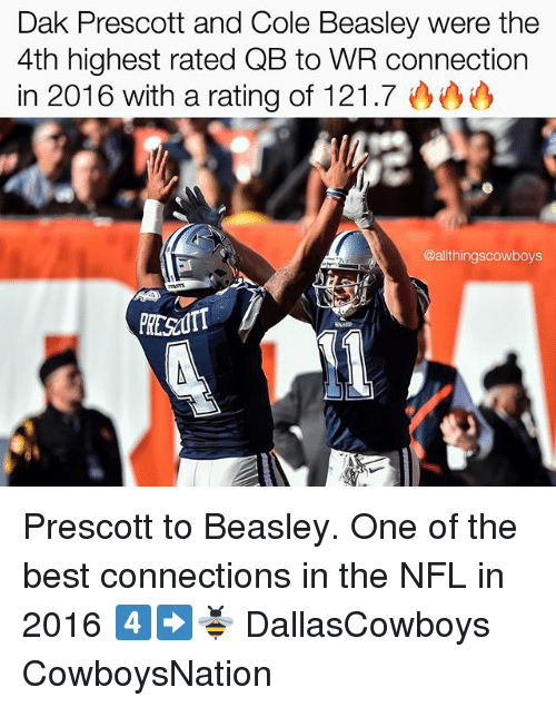 Beasley: Dak Prescott and Cole Beasley were the  4th highest rated QB to WR connection  in 2016 with a rating of 121.7  @althingscowboys Prescott to Beasley. One of the best connections in the NFL in 2016 4️⃣➡️🐝 DallasCowboys CowboysNation ✭