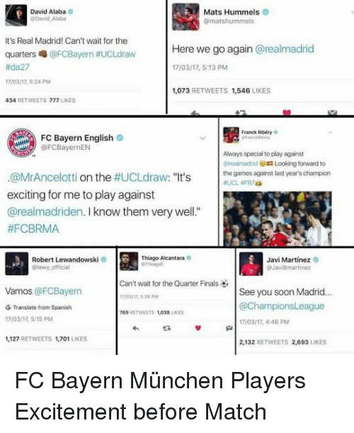 """robert lewandowski: David Alaba o  Mats Hummels  It's Real Madrid! Can't wait for the  quarters @FCBayern #UCLdraw  #da27  17/03/17, 524 PM  Here we go again @realmadrid  17/03/17, 5:13 PM  1,073 RETWEETS 1,546 LIKES  34 RETWEETS 777 LIKES  Franck Ribóry o  FC Bayern English o  Always special to play against  realmadridLooking forward to  the games against last year's champion  #UCL #FRas  @MrAncelotti on the #UCLdraw. """"It's  exciting for me to play against  @realmadriden. I know them very well.""""  #FCBRMA  Thiago Alcantara c  Robert Lewandowski  ewy official  Javi Martinez o  Can't wait for the Quarter Finals  Vamos @FCBayern  See you soon Madrid...  @ChampionsLeague  7/03/17, 4:46 PM  2,132 RETWEETS 2,693 LIKES  Translate from Spanish  17/03/17, 5:15 PM  69 RETWEETS 1,038 LES  1,127 RETWEETS 1,701 LIKES FC Bayern München Players Excitement before Match"""
