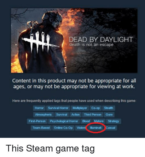 DEAD BY DAYLIGHT Death Is Not an Escape Content in This Product May