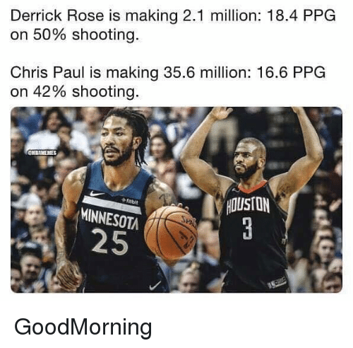 Chris Paul: Derrick Rose is making 2.1 million: 18.4 PPG  on 50% shooting.  Chris Paul is making 35.6 million: 16.6 PPG  on 42% shooting.  OUSTON  ftbit  MINNESOTA  25 GoodMorning