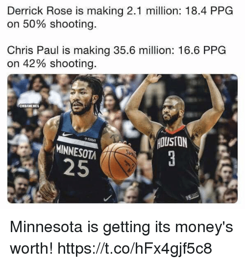 Chris Paul: Derrick Rose is making 2.1 million: 18.4 PPG  on 50% shooting.  Chris Paul is making 35.6 million: 16.6 PPG  on 42% shooting.  HOUSTON  ftbit  MINNESOTA  25 Minnesota is getting its money's worth! https://t.co/hFx4gjf5c8