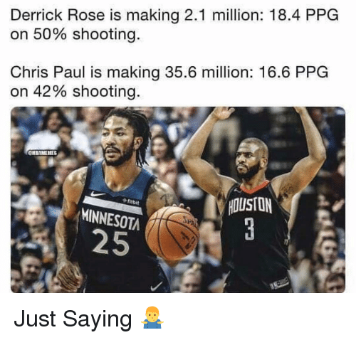 Chris Paul: Derrick Rose is making 2.1 million: 18.4 PPG  on 50% shooting.  Chris Paul is making 35.6 million: 16.6 PPG  on 42% shooting.  OUSTON  MINNESOTA  25 Just Saying 🤷‍♂️