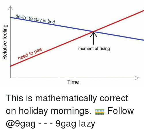 9gag, Lazy, and Memes: desire to stay in bed  moment of rising  Time This is mathematically correct on holiday mornings. 🚃 Follow @9gag - - - 9gag lazy