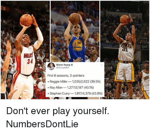 Dont Ever Play Yourself: DI  30  Sport  HEAT  34  Shane Young  YoungNBA  First 8 seasons, 3-pointers  -Reggie Miller-1,035/2,622 (39.5%)  en_  . Stephen Curry-1917/4,379 (43.8%) Don't ever play yourself. NumbersDontLie