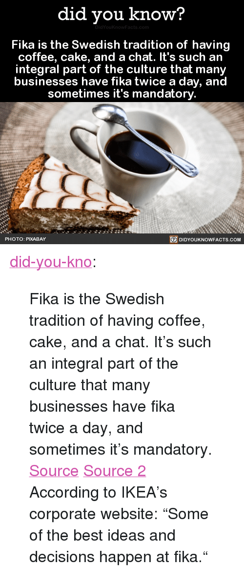 """having coffee: did you know?  Fika is the Swedish tradition of having  coffee, cake, and a chat. It's such an  integral part of the culture that many  businesses have fika twice a day, and  sometimes it's mandatory.  PHOTO: PIXABAY  DIDYOUKNOWFACTS.CoM <p><a href=""""http://didyouknowblog.com/post/162679028361/fika-is-the-swedish-tradition-of-having-coffee"""" class=""""tumblr_blog"""">did-you-kno</a>:</p> <blockquote> <p>Fika is the Swedish tradition of having  coffee, cake, and a chat. It's such an  integral part of the culture that many  businesses have fika twice a day, and  sometimes it's mandatory.    <span><a href=""""http://www.bbc.com/capital/story/20160112-in-sweden-you-have-to-stop-work-to-chat"""">Source</a></span> <span><a href=""""https://en.wikipedia.org/wiki/Fika_(Sweden)"""">Source 2</a></span></p> <p><span>According to IKEA's corporate website: """"Some of the best ideas and decisions happen at fika.""""<a href=""""https://en.wikipedia.org/wiki/Fika_(Sweden)""""><br/></a></span></p> </blockquote>"""