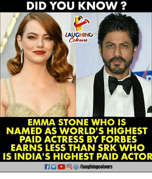 Emma Stone, Forbes, and Indianpeoplefacebook: DID YOU KNOW ?  LAUGHINO  EMMA STONE WHO IS  NAMED AS WORLD'S HIGHEST  PAID ACTRESS BY FORBES  EARNS LESS THAN SRK WHO  IS INDIA'S HIGHEST PAID ACTOR