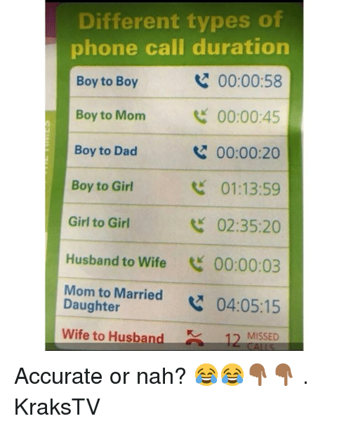Different Types Of: Different types of  phone call duration  Boy to Boy  00:00:58  y to Mom 00:00:45  Boy to Dad  Boy to Girl  Girl to Girl  Husband to Wife 00:00:03  Mom to Married04:05:15  00:00:20  01:13:59  02:35:20  Daughter  Wife to Husband  MISSED  12 Accurate or nah? 😂😂👇🏾👇🏾 . KraksTV