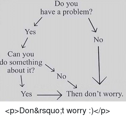 You Have A Problem: Do you  have a problem?  Yes  No  Can you  do something  about it?  No  Yes  Then don't worry. <p>Don&rsquo;t worry :)</p>