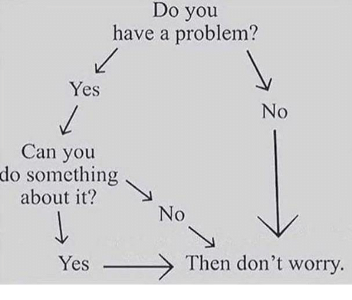 You Have A Problem: Do you  have a problem?  Yes  No  Can you  do something  about it?  No  Yes  > Then don't worry
