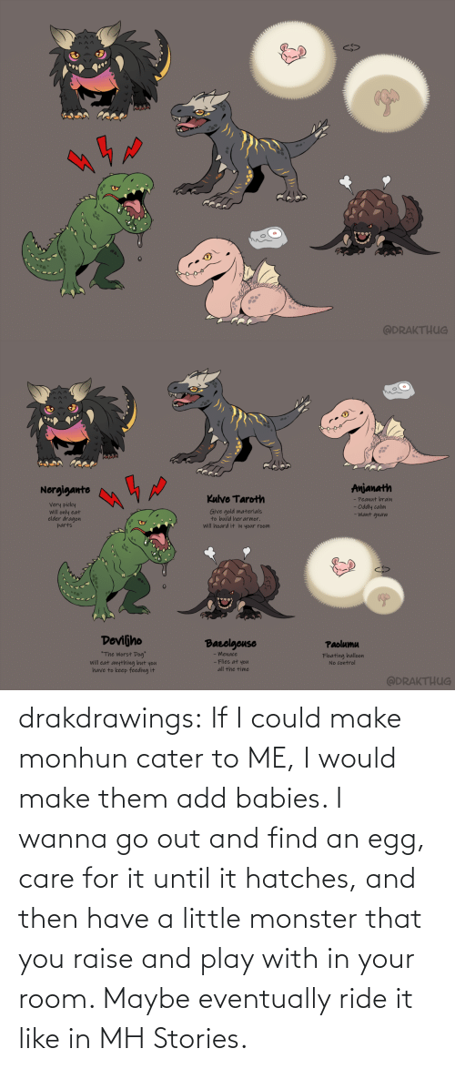 With: drakdrawings:    If I could make monhun cater to ME, I would make them add babies. I wanna go out and find an egg, care for it until it hatches, and then have a little monster that you raise and play with in your room. Maybe eventually ride it like in MH Stories.