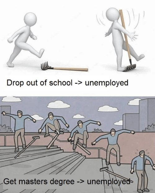 Unemployed: Drop out of school -unemployed  Get masters degree -> unemplo