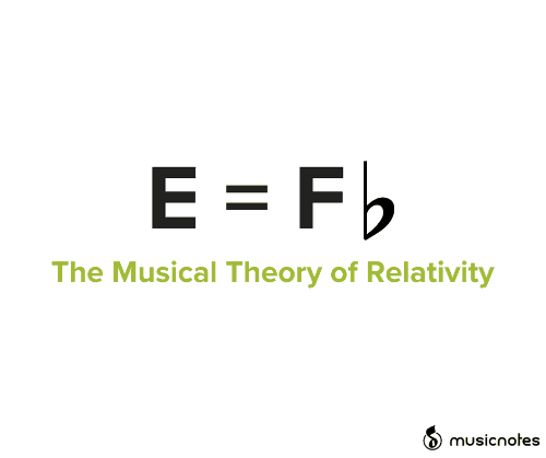 Theory: E = Fb  The Musical Theory of Relativity  musicnotes