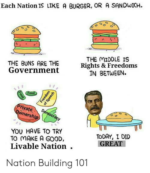 Freedoms: Each Nation IS LIKE A BURGER, OR A SANDWICH.  THE BUNS ARE THE  Government  THE MIDDLE IS  Rights & Freedoms  IN BETWEEN.  wnersh  YOU HAVE TO TRY  TO MAKE A GOOD,  Livable Nation .  TODAY, I DID  GREAT Nation Building 101