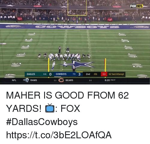 Dallas Cowboys, Philadelphia Eagles, and Memes: EAGLES  6-6 0 COWBOYS 7-5 3 2nd 0103 62 Yard Attempt  NFL  RAMS  BEARS  8-4  8:20 PM ET MAHER IS GOOD FROM 62 YARDS!  📺: FOX #DallasCowboys https://t.co/3bE2LOAfQA
